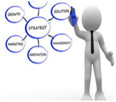express expertise gauging your business acumen express expertise